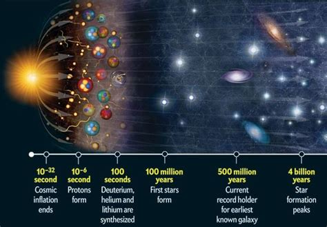 before time began the big and the emerging universe books if the big started the universe what or who