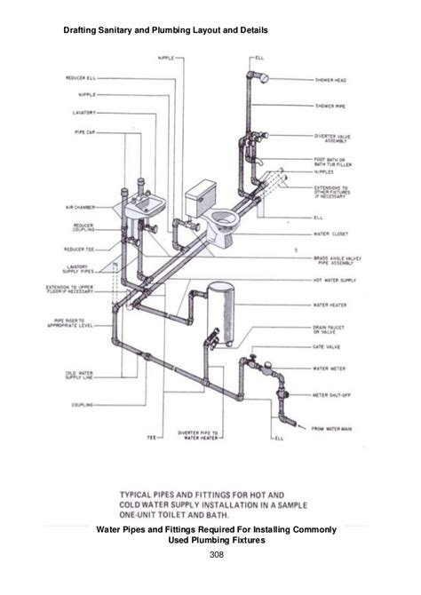 Shower Symbol Floor Plan module 6 module 4 draft sanitary and plumbing layout and