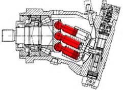 hydromatik hydraulic motors a2f a2fe a2fm a6v a6ve