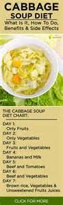 7 day cabbage soup diet side effects