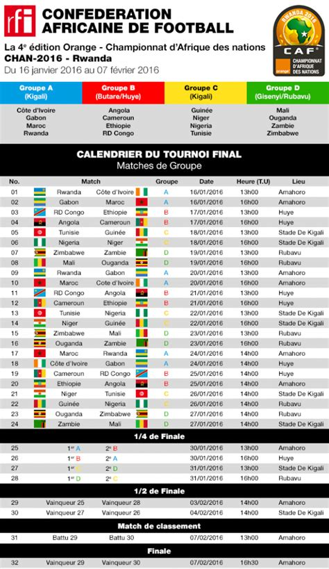 Calendrier Can 2015 Guinee Calendrier Coupe D Afrique De Football 2015