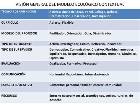 Modelo Curricular Globalizador Capacitaci 243 N Modelos Pedag 243 Gicos