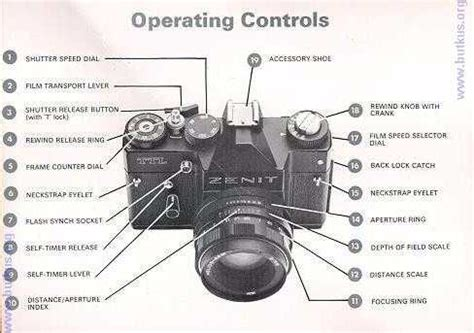 antiga camera zenit 12 xp lente 50mm 1.7 analogica 35mm
