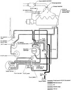 94 chevy tbi ignition wiring diagram get free image about wiring diagram