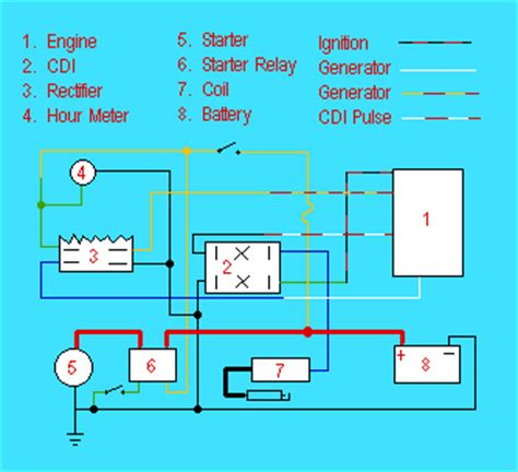 nissan 240sx headlight switch wiring diagram nissan get