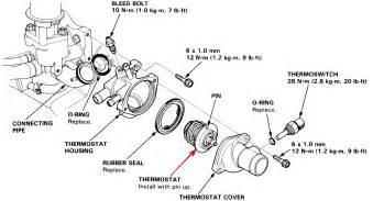honda crv 2004 thermostat location honda get free image