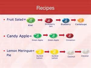 Jelly belly presentation