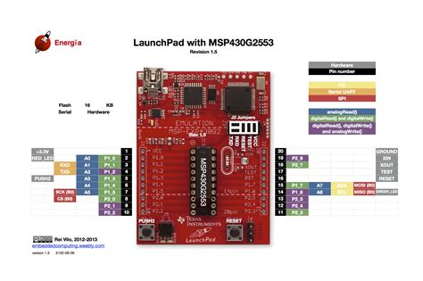 Msp430 Launchpad Msp Exp430g2 Rev15 energia reference msp430 launchpad