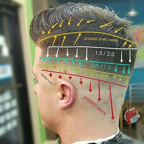 diy mens haircut m 225 s de 1000 ideas sobre mid fade en pinterest corte de