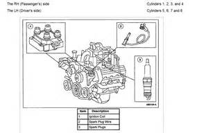 98 ford f 150 4 6l engine diagram 98 get free image