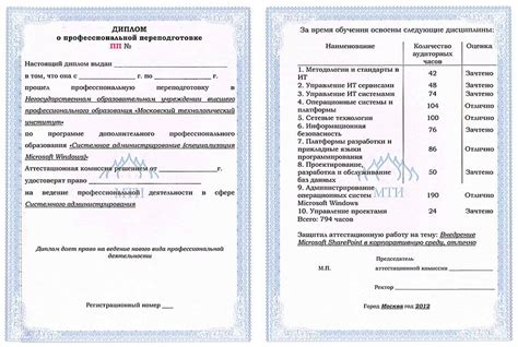Title After Mba by Diplomas Moscow Business School