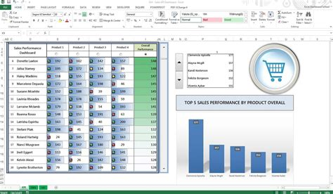 excel dashboard template free how to create excel sales dashboard 171 microsoft office