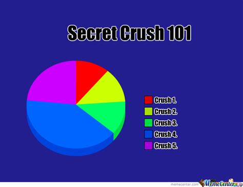Secret Crush Meme - secret crush 101 by pokemonclub meme center