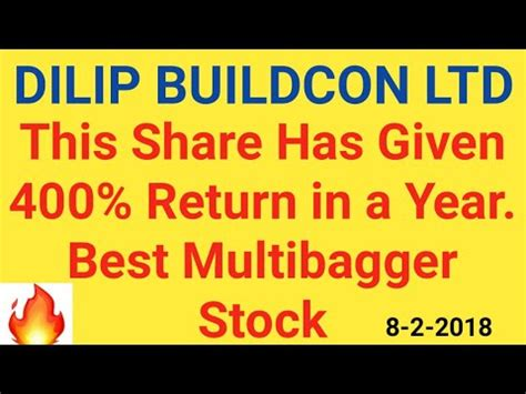 Avelox 400 Stock Limited dilip buildcon ltd stock this given 400 returns in a year multibagger stock 2018 2020