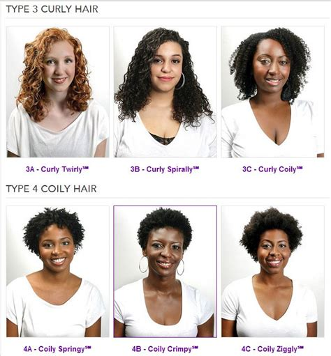Hair Types Chart Hair by 10 Curly Hair Hacks That Will Make Your So Much
