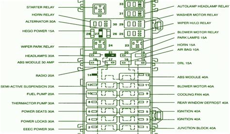 09 crown vic fuse box wiring diagram crown vic manual
