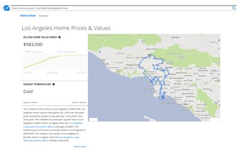 los angeles home prices values