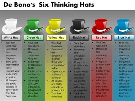 Debono Hats Template debono hats template 28 images 1 lessons one de bono s six thinking hats the hunger white