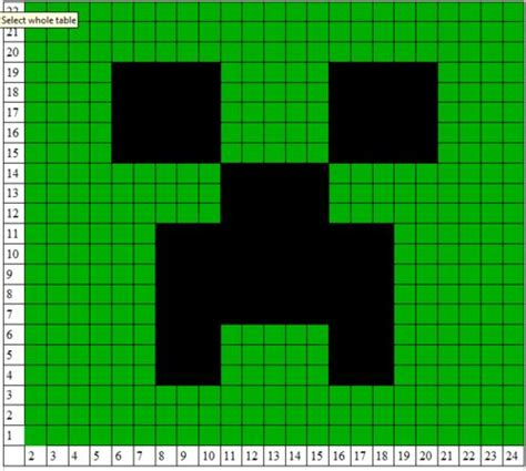 the perfect creeper face serendepity minecraft creeper