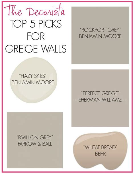 gray paint colors greige walls for the home pinterest grey walls
