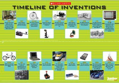 Timeline of inventions ? poster ? Primary KS2 teaching