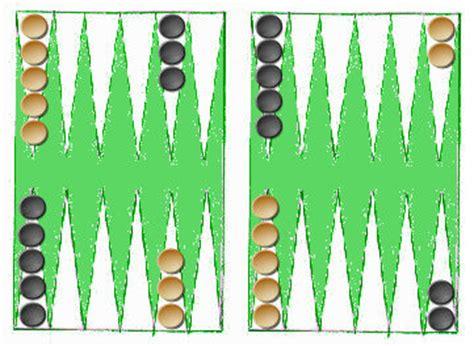 backgammon setup diagram backgammon setup images frompo