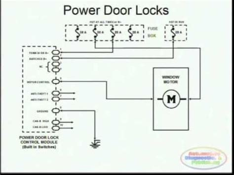 emergency door release wiring diagram fuse box and
