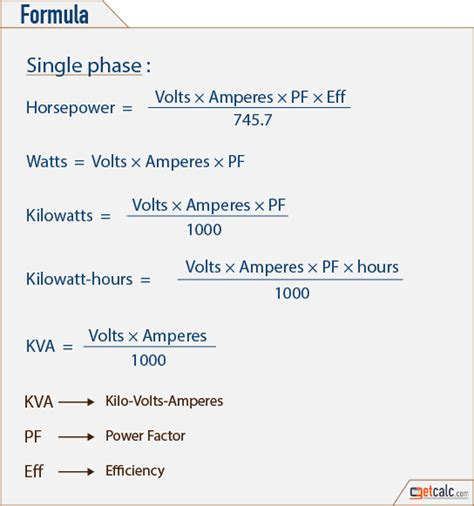 electrical electronics engineering formulas