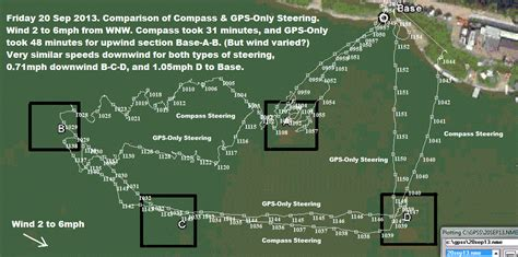 boat gps comparison robot boat compass