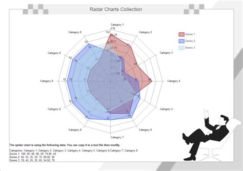 plotting data in a radar chart create a radar chart save a chart as radar plotting sheet free internetdino
