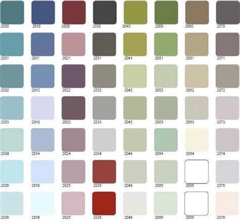 Couleurs De Peintures by Palette Couleur Peinture Couleur Peinture Murale Palette
