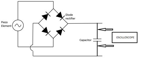 output capacitor rms current oscilloscope non rectified voltage output across the capacitor electrical engineering stack