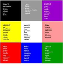 effect of colors on mood the psychology behind colors and their effects on modern