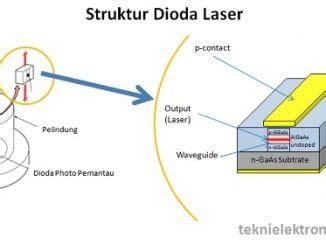 kapasitor induktor dan rangkaian ac dioda laser dan fungsinya 28 images artikel dan postingan laser diode dokterkulitku diode