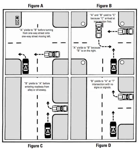 how to fight a light ticket in illinois illinois right of way laws illinois driving laws