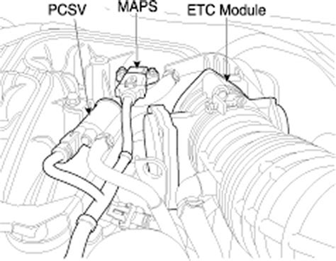 hyundai elantra mass air flow sensor location hyundai elantra mass air flow sensor location