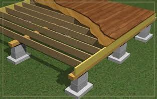 17 best images about pier and beam on pinterest house plans home design and post and beam 17 best images about 199 atı on pinterest roof trusses