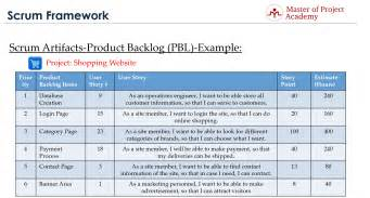 product backlog template master of project academy scrum product backlog