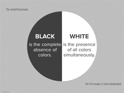 is white all colors the basics of the color wheel for presentation design