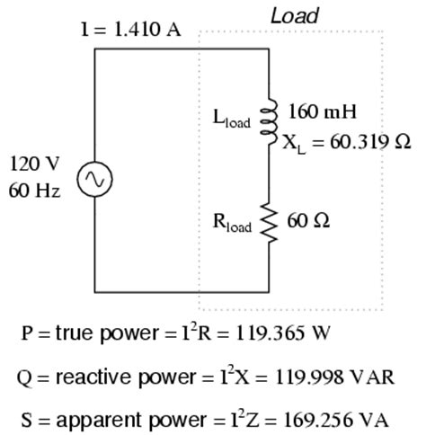 power of a capacitor equation lessons in electric circuits volume ii ac chapter 11