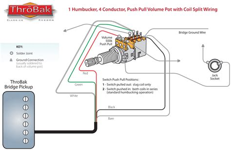 4 conductor humbucker wiring diagram humbucker wiring