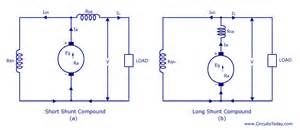 shunt wound dc motor wiring diagram shunt get free image about wiring diagram