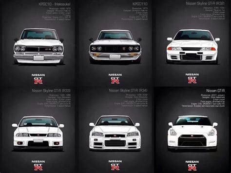 Nissan Skyline GTR Sports Cars True History   RuelSpot.com