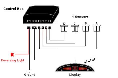 motorhome parking sensors