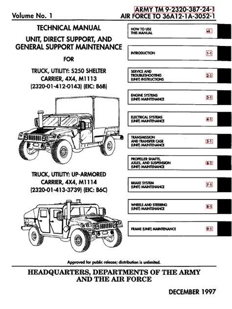 Hummer- H1 - Humvee- Hmmwv - 13 Pdfs - 8107 Pgs- O For