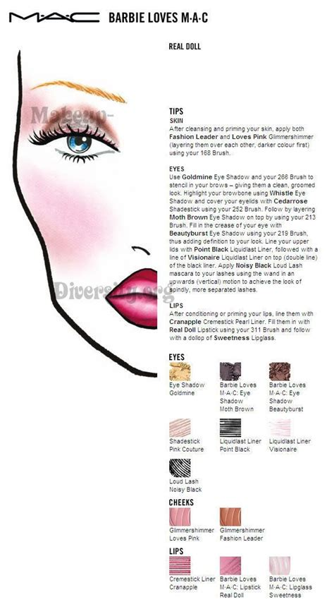 Mac Charts N Collection by 52 Best Images About M A C M A C Collection