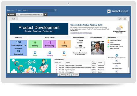 how to create effective jira dashboards smartsheet