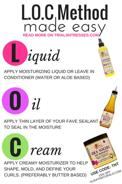 L Method by Best L O C Method Products For Hair Trials N Tresses