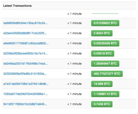 info shows blockchain info the world s most popular bitcoin website and wallet