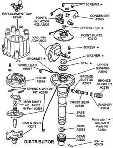 Ignition Distributor Parts The Benefits Of A Performance Ignition Distributor